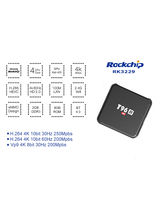 AMG T96R Android TV Box