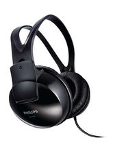 Philips SHP1900 Over-The-Ear Headphone (Black)